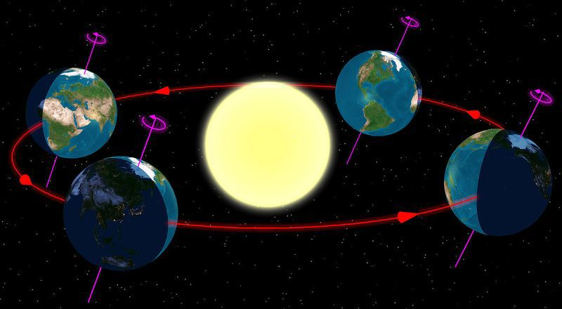 1280px-North_season.0 The summer solstice is here: 6 things to know about the longest day of the year