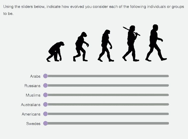 """A scale used to rate """"how evolved you consider each of the following individuals or groups to be,"""" based on (inaccurate) images of human ancestors slowly changing to walk upright on two legs."""