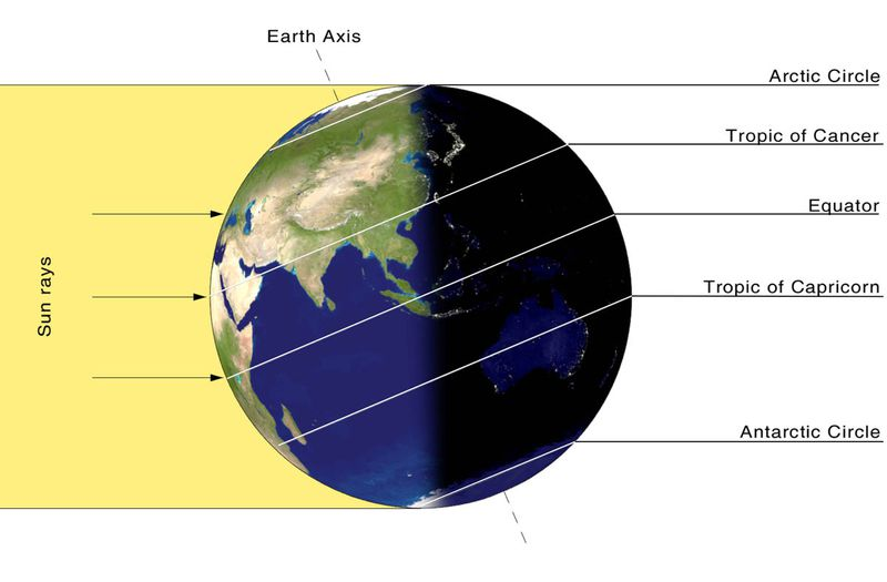 summer-solstice-large The summer solstice is here: 6 things to know about the longest day of the year