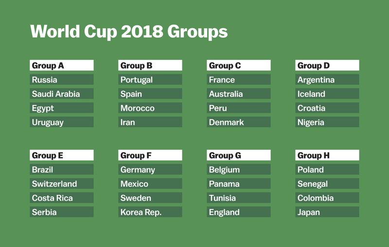 worldcup_groups How and when to watch the World Cup group stage