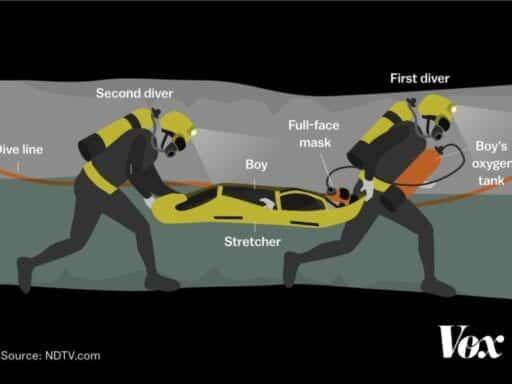 THAI CAVES stretcher2.0