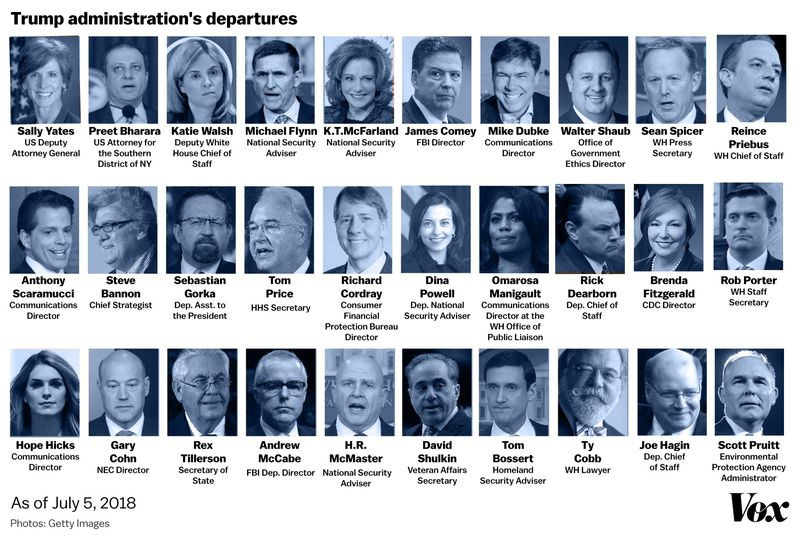 casualties_trump_pruitt-1 Jennifer Arangio, National Security Council official, joins the very long list of White House departures
