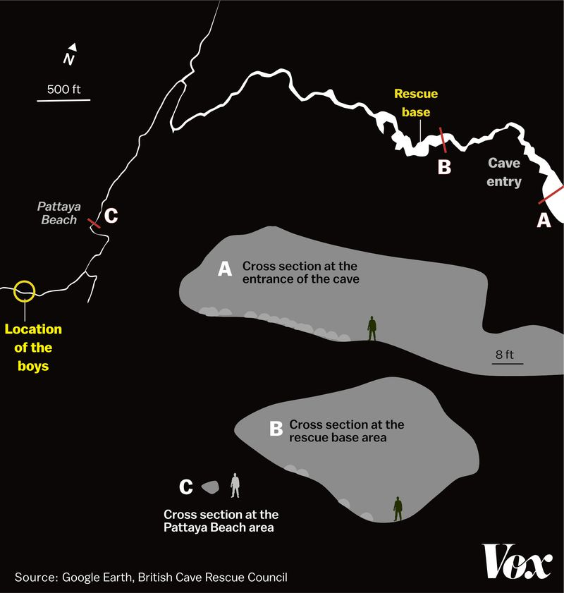 top-1 The 4 risky options to rescue the Thai boys trapped in a cave, explained