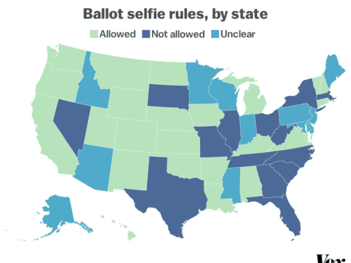 fg9q7 ballot selfie rules by state.0