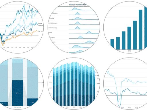 2020 charts lede 01.0
